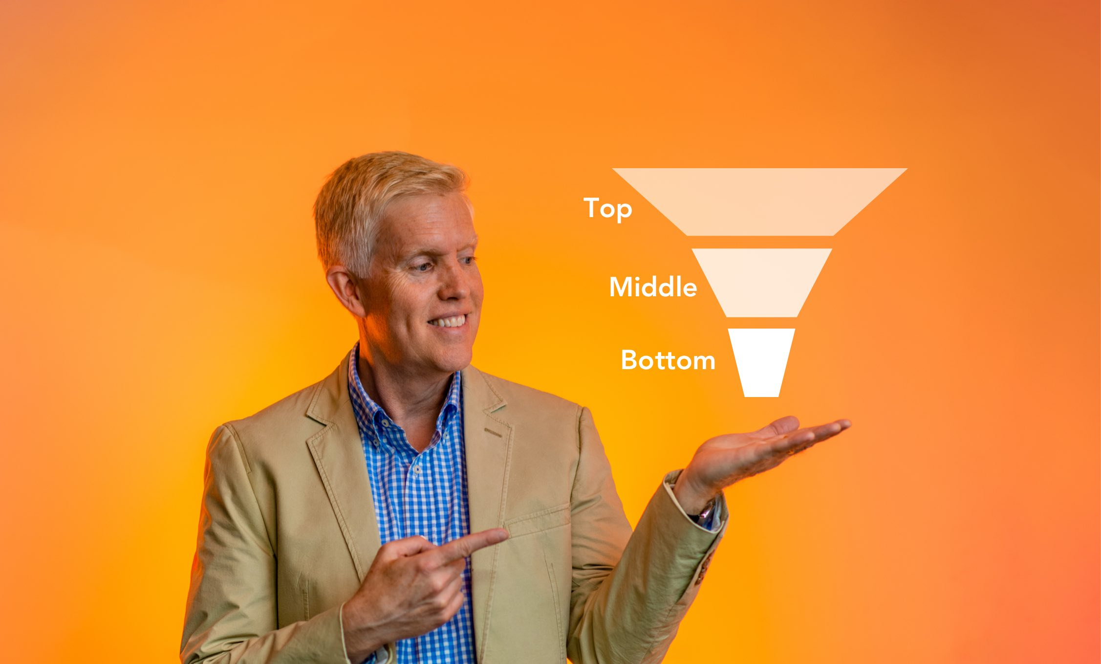 How to Build a Digital Marketing Sales Funnel Feature Image
