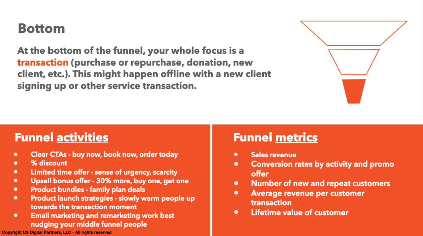 bottom of the digital marketing sales funnel