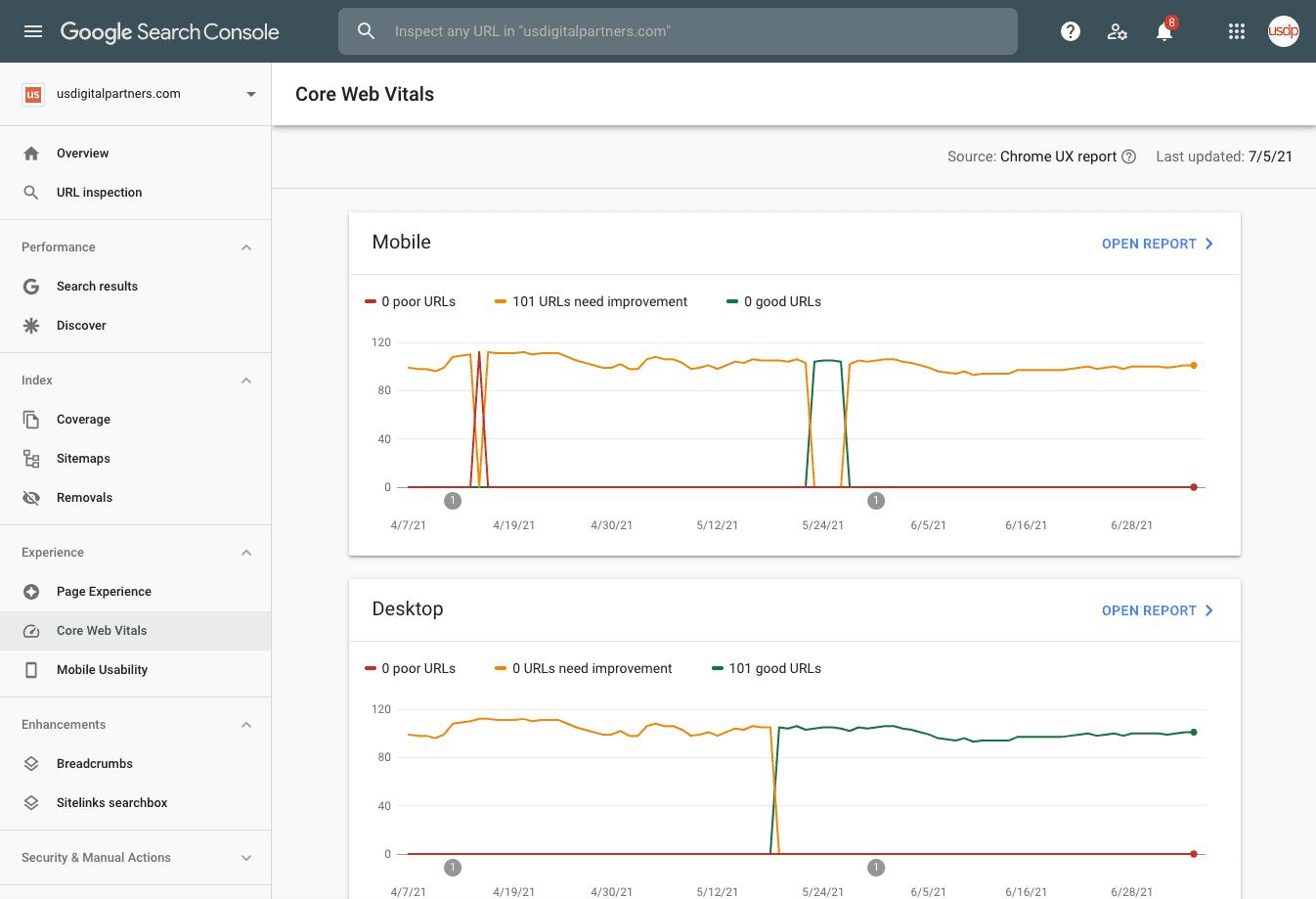 Google search console core web vitals dashboard