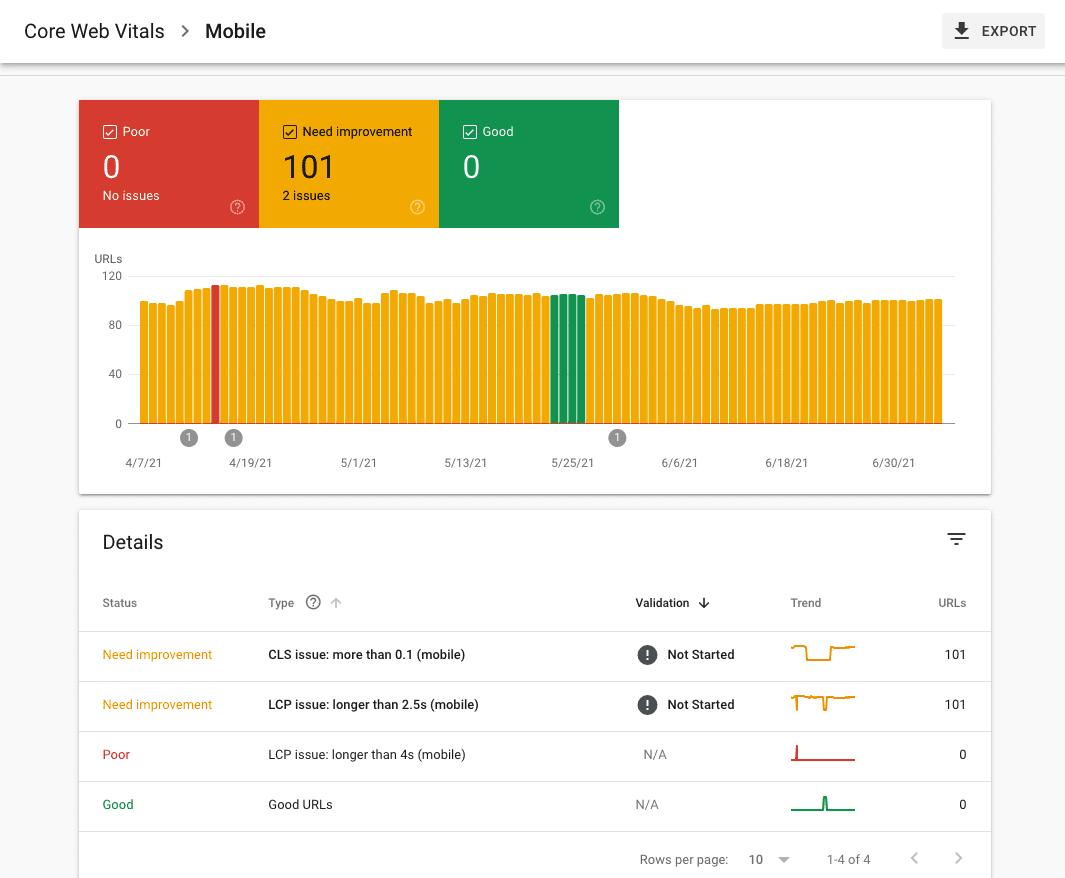 mobile dashboard